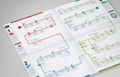 Smart Workflows