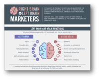 Right-Brain or a Left-Brain Marketer